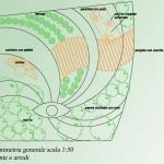 progetto architettura paessagistica
